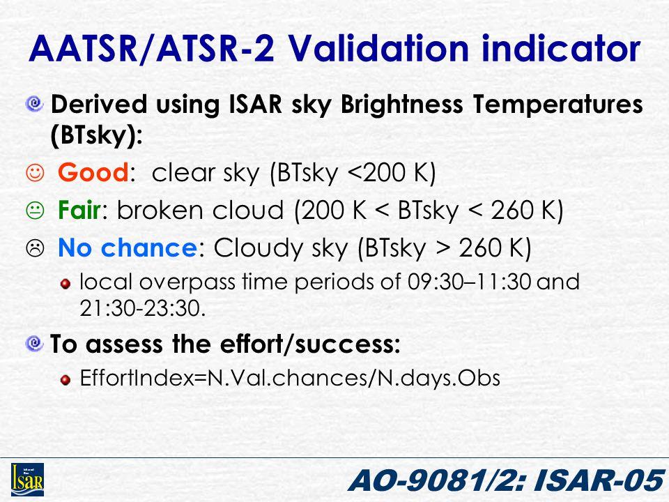 Infrared Sea AO-9081/2: ISAR-05 AATSR/ATSR-2 Validation indicator Derived using ISAR sky Brightness Temperatures (BTsky): Good : clear sky (BTsky <200 K)  Fair : broken cloud (200 K < BTsky < 260 K)  No chance : Cloudy sky (BTsky > 260 K) local overpass time periods of 09:30–11:30 and 21:30-23:30.