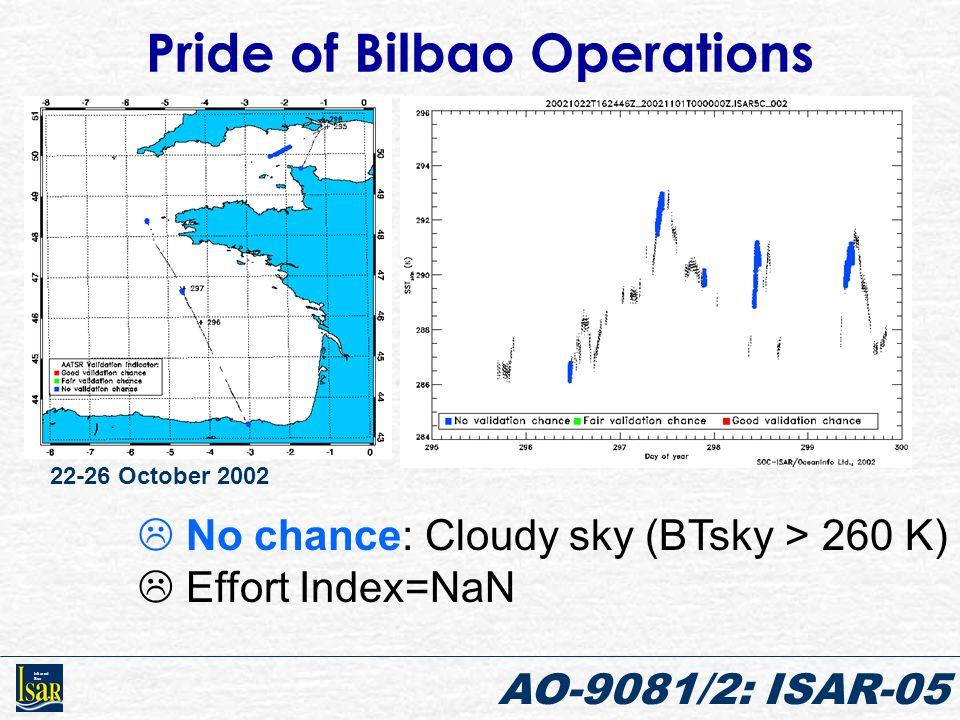 Infrared Sea AO-9081/2: ISAR-05 Pride of Bilbao Operations  No chance: Cloudy sky (BTsky > 260 K)  Effort Index=NaN 22-26 October 2002