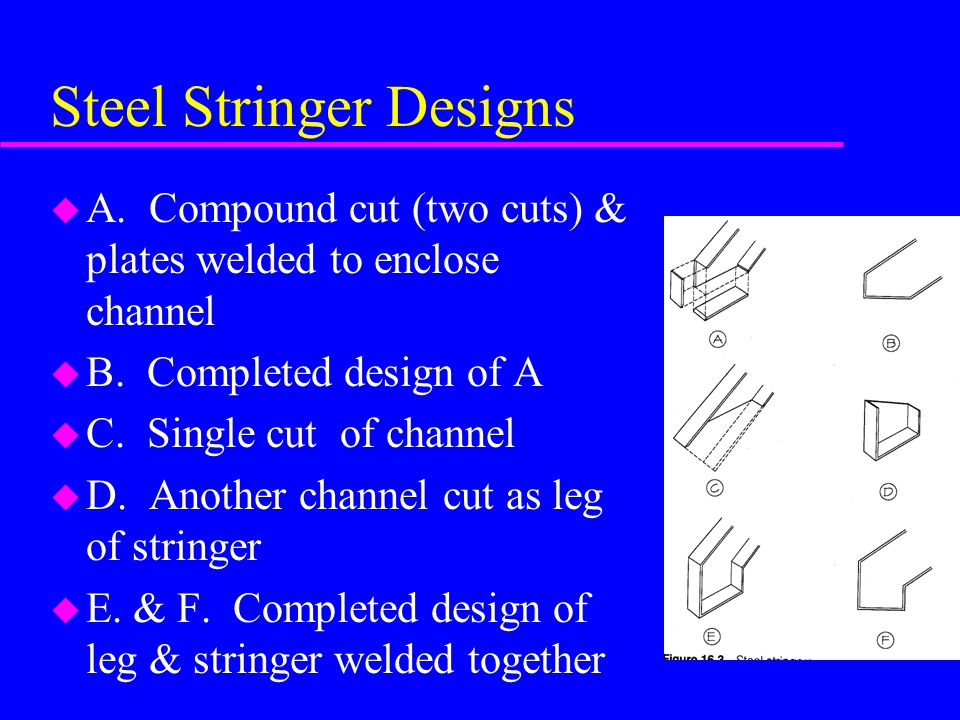 Steel Stringer Designs u A. Compound cut (two cuts) & plates welded to enclose channel u B.