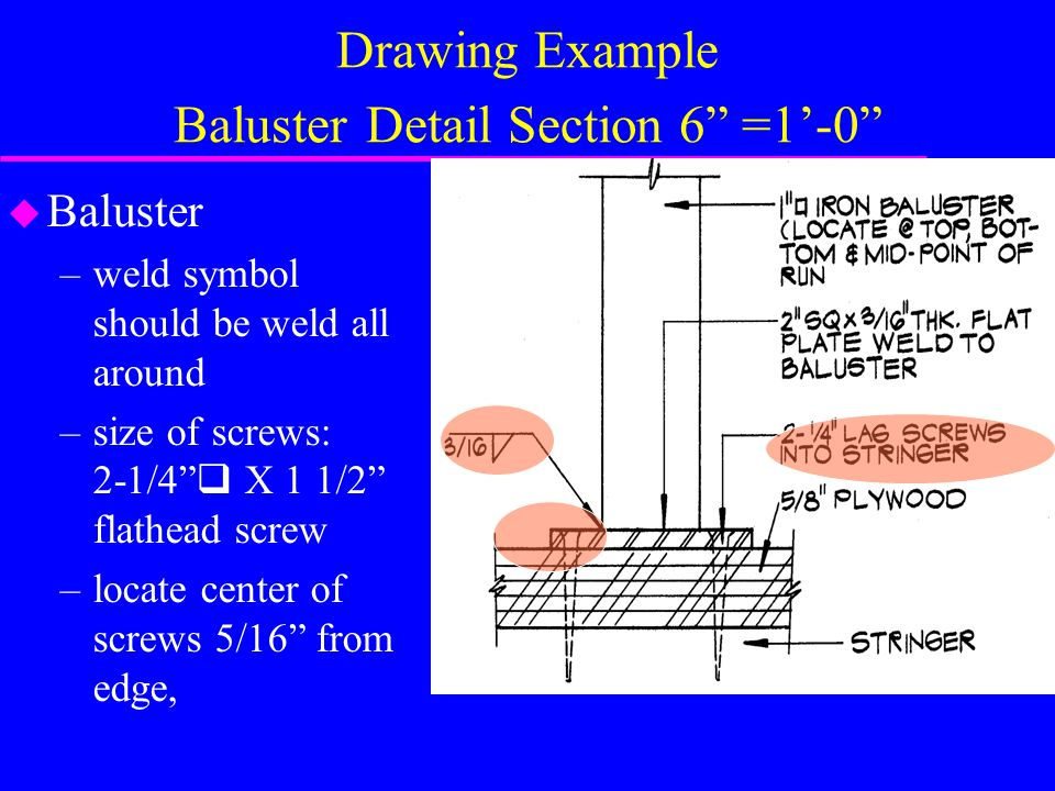 Drawing Example Baluster Detail Section 6 =1'-0 u Baluster –weld symbol should be weld all around –size of screws: 2-1/4  X 1 1/2 flathead screw –locate center of screws 5/16 from edge,