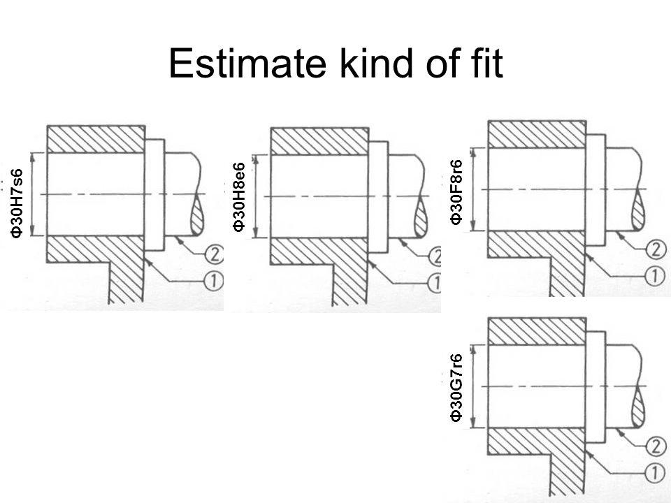 Estimate kind of fit Φ30H7s6 Φ30H8e6Φ30F8r6Φ30G7r6