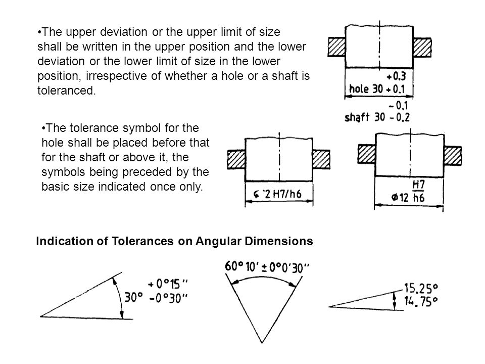 The upper deviation or the upper limit of size shall be written in the upper position and the lower deviation or the lower limit of size in the lower