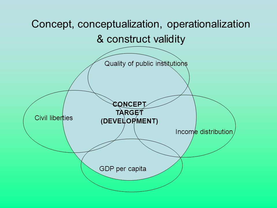 Concept, conceptualization, operationalization & construct validity CONCEPT TARGET (DEVELOPMENT) Income distribution GDP per capita Civil liberties Quality of public institutions