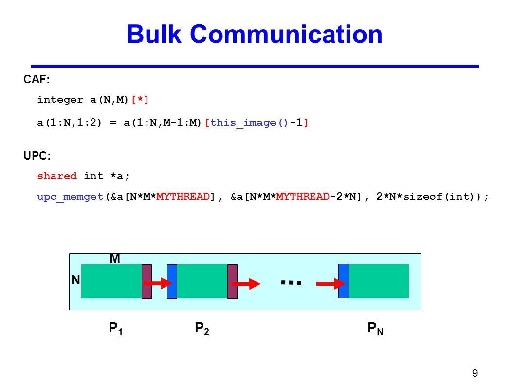 9 CAF: integer a(N,M)[*] a(1:N,1:2) = a(1:N,M-1:M)[this_image()-1] UPC: shared int *a; upc_memget(&a[N*M*MYTHREAD], &a[N*M*MYTHREAD-2*N], 2*N*sizeof(int)); P1P1 P2P2 PNPN N M Bulk Communication
