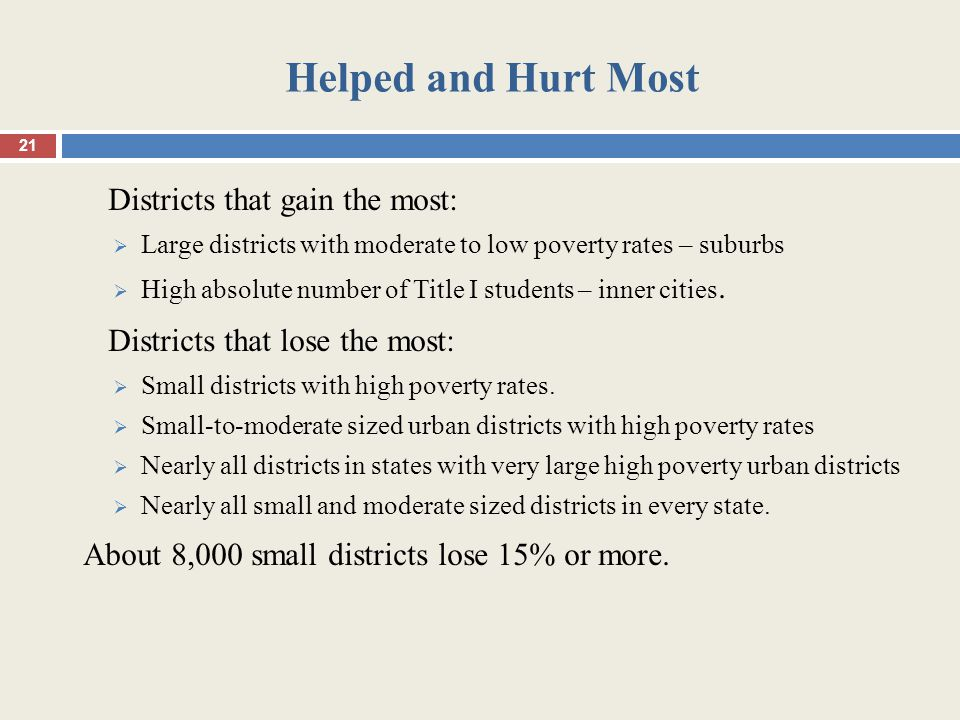 Helped and Hurt Most Districts that gain the most:  Large districts with moderate to low poverty rates – suburbs  High absolute number of Title I students – inner cities.