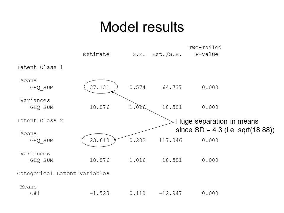 Model results Two-Tailed Estimate S.E. Est./S.E.