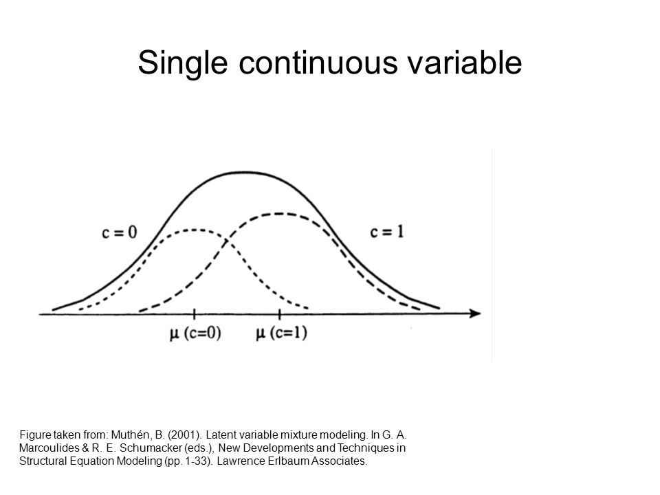 Single continuous variable Figure taken from: Muthén, B.