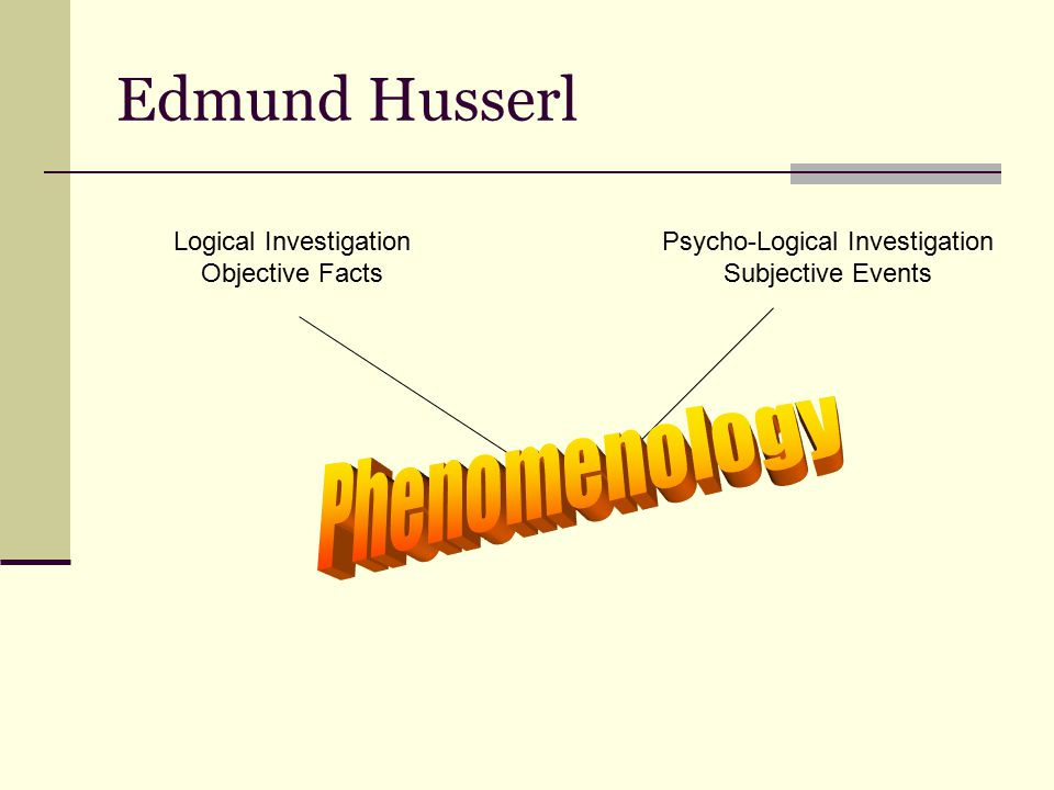 Edmund Husserl Logical Investigation Objective Facts Psycho-Logical Investigation Subjective Events