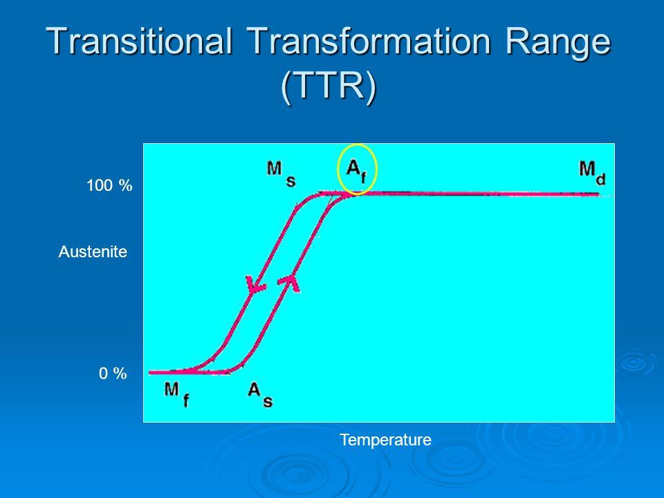 Transitional Transformation Range (TTR) Temperature Austenite 0 % 100 %
