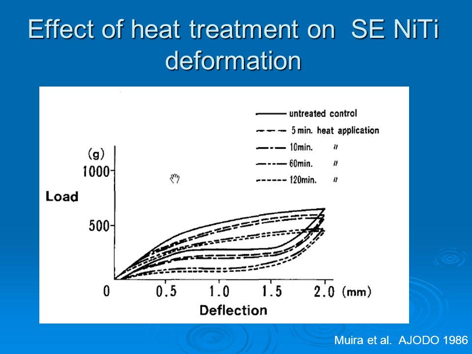 Effect of heat treatment on SE NiTi deformation Muira et al. AJODO 1986