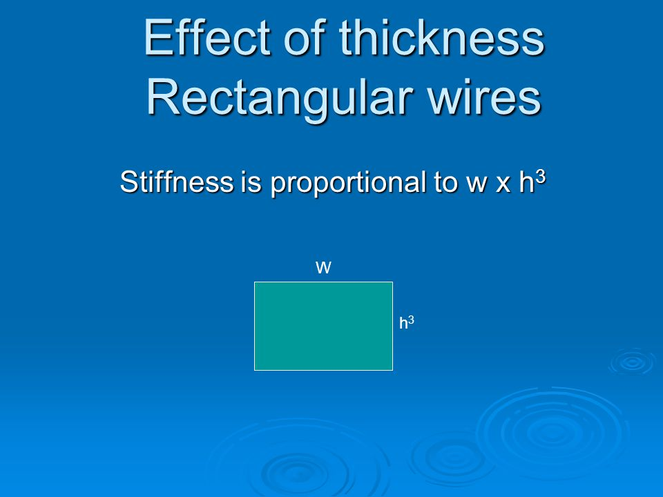 Effect of thickness Rectangular wires Stiffness is proportional to w x h 3 W h3h3