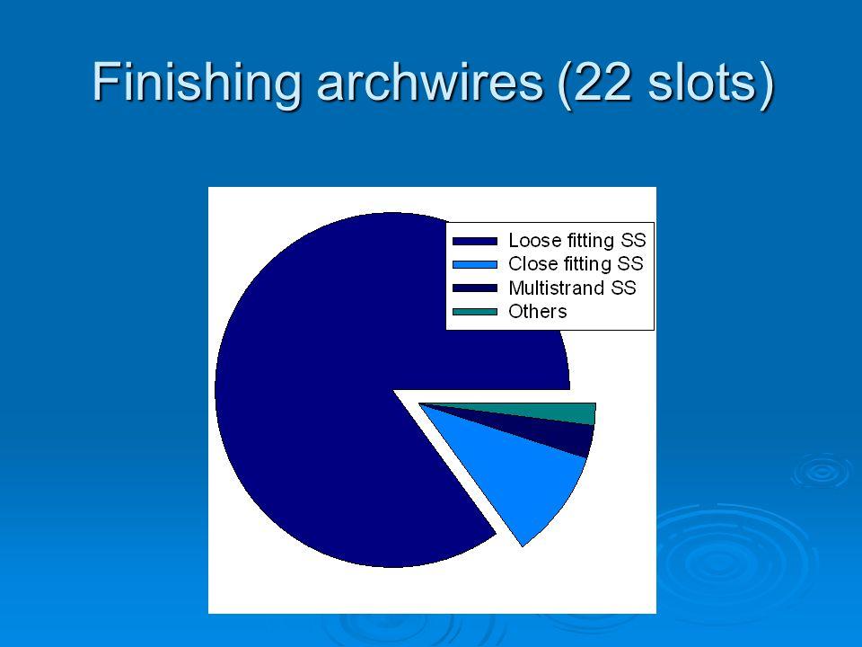Finishing archwires (22 slots)