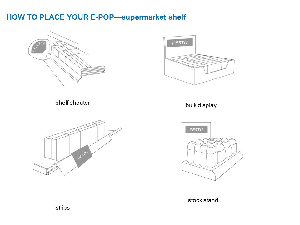 HOW TO PLACE YOUR E-POP—supermarket shelf shelf shouter strips stock stand bulk display