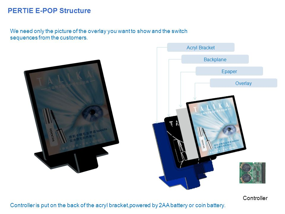 PERTIE E-POP Structure We need only the picture of the overlay you want to show and the switch sequences from the customers. Acryl Bracket Backplane E
