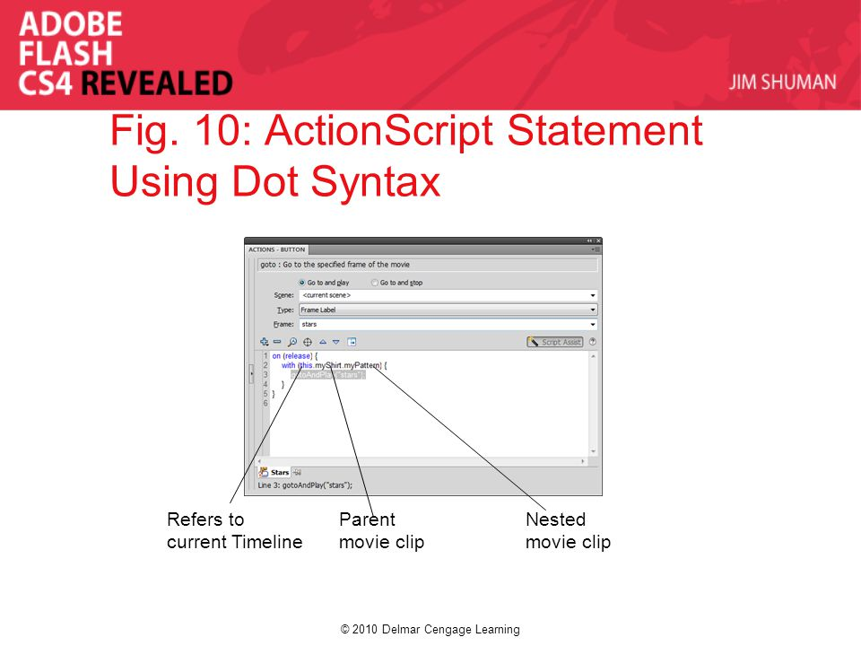 © 2010 Delmar Cengage Learning Fig. 10: ActionScript Statement Using Dot Syntax Refers to current Timeline Parent movie clip Nested movie clip