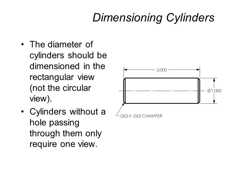 Dimensioning Cones