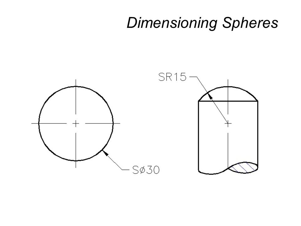Rectangular Coordinate Dimensioning Used when computer-controlled production machines are used to manufacture parts.