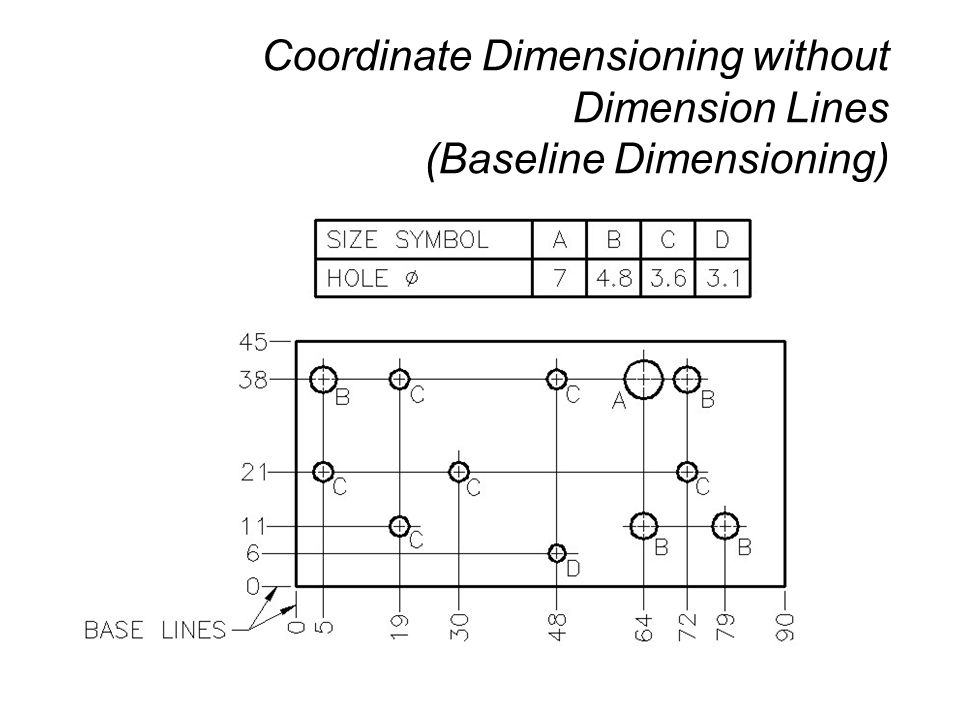 Tabular Dimensioning Tabular dimensioning is used when a series of parts consists of the same features or geometry but vary in dimension.