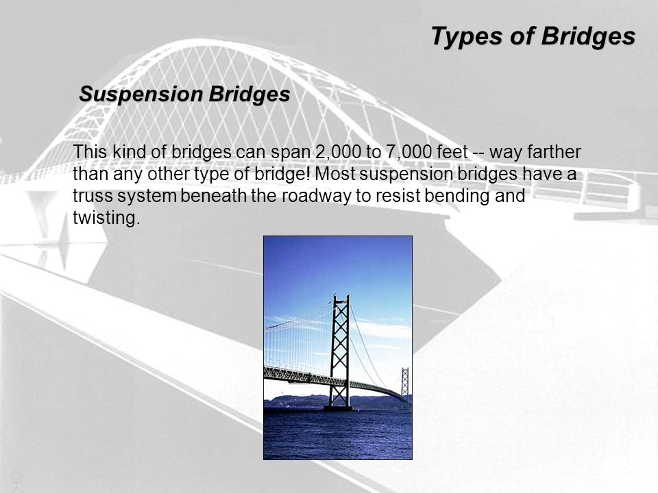 Suspension Bridges This kind of bridges can span 2,000 to 7,000 feet -- way farther than any other type of bridge! Most suspension bridges have a trus