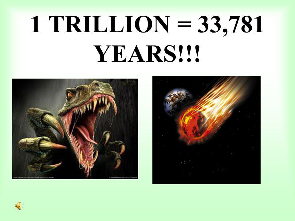 1 MILLION = 11.6 DAYS