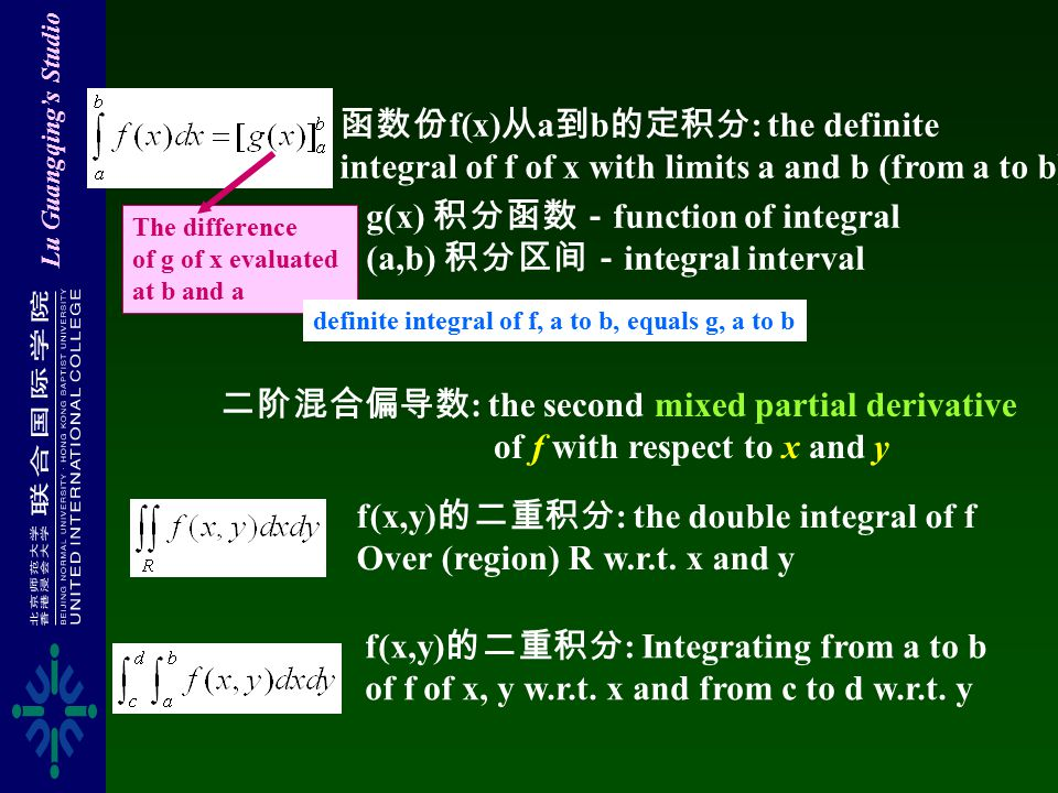 Lu Guangqing's Studio 二阶混合偏导数 : the second mixed partial derivative of f with respect to x and y 函数份 f(x) 从 a 到 b 的定积分 : the definite integral of f of x with limits a and b (from a to b) g(x) 积分函数- function of integral (a,b) 积分区间- integral interval The difference of g of x evaluated at b and a definite integral of f, a to b, equals g, a to b f(x,y) 的二重积分 : the double integral of f Over (region) R w.r.t.