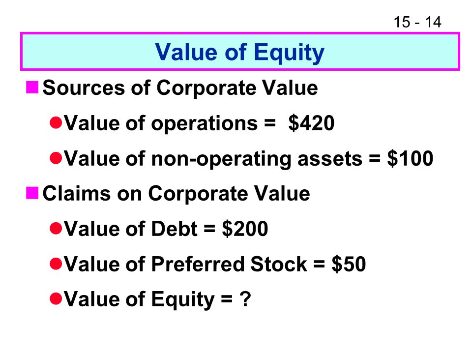 15 - 14 Value of Equity Sources of Corporate Value Value of operations = $420 Value of non-operating assets = $100 Claims on Corporate Value Value of