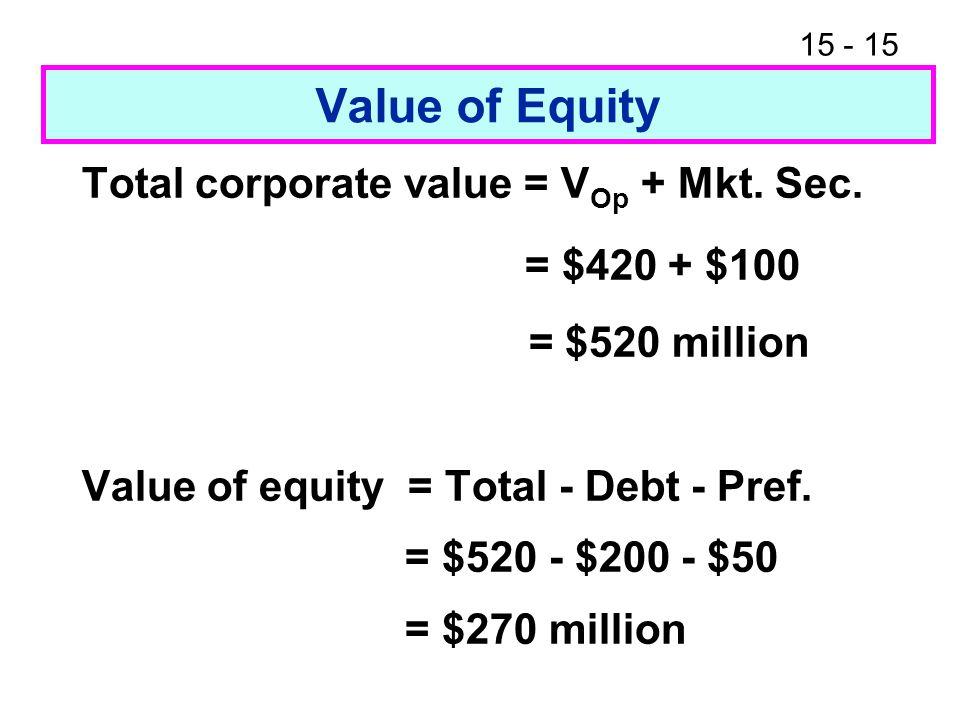 15 - 15 Value of Equity Total corporate value = V Op + Mkt. Sec. = $420 + $100 = $520 million Value of equity = Total - Debt - Pref. = $520 - $200 - $