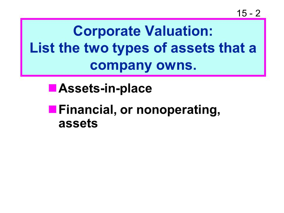15 - 2 Corporate Valuation: List the two types of assets that a company owns. Assets-in-place Financial, or nonoperating, assets