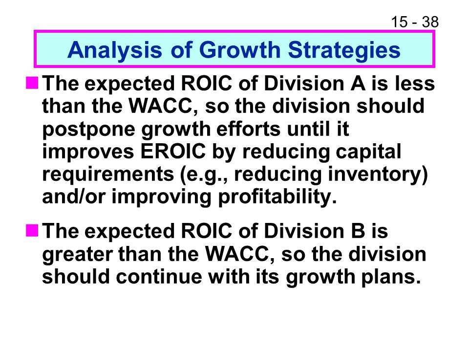 15 - 38 Analysis of Growth Strategies The expected ROIC of Division A is less than the WACC, so the division should postpone growth efforts until it i