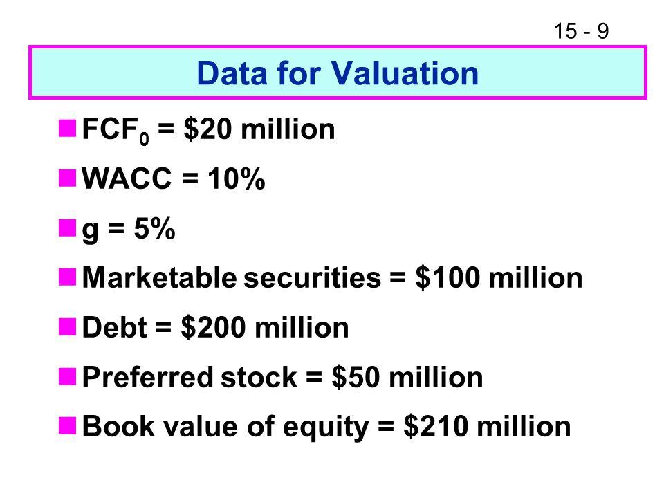 15 - 9 Data for Valuation FCF 0 = $20 million WACC = 10% g = 5% Marketable securities = $100 million Debt = $200 million Preferred stock = $50 million