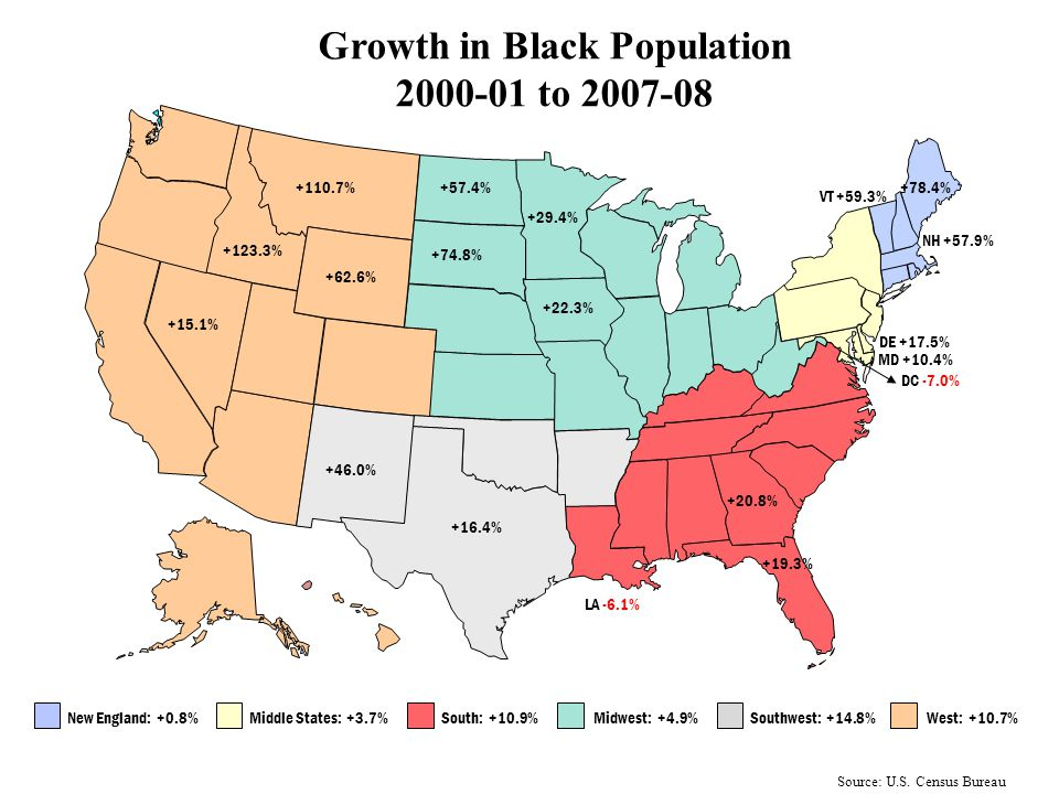 Source: U.S. Census Bureau Growth in U.S. Population by Ethnic Group 1981-2016
