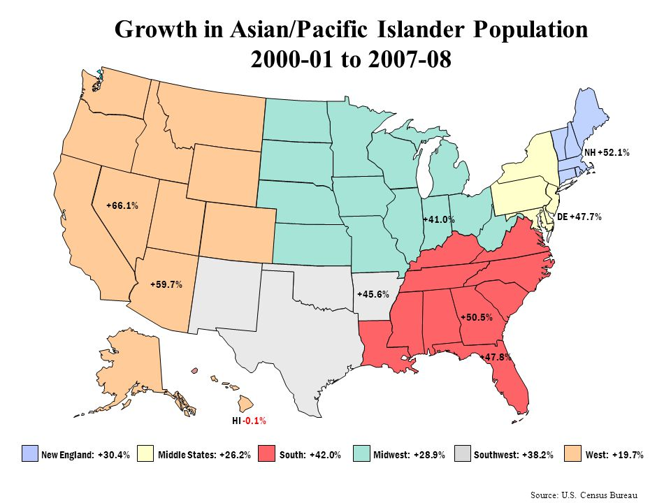 Growth in American Indian/Alaskan Native Population 2000-01 to 2007-08 New England: +10.8% +26.3% +28.4% +16.1% Middle States: +10.4%South: +19.5%Midwest: +9.0%Southwest: +8.9%West: +8.9% +25.4% CT + 17.1% VT -1.9% +16.8% +40.9% +37.1% NH +16.0% +22.5% +23.3% HI + 75.9% Source: U.S.