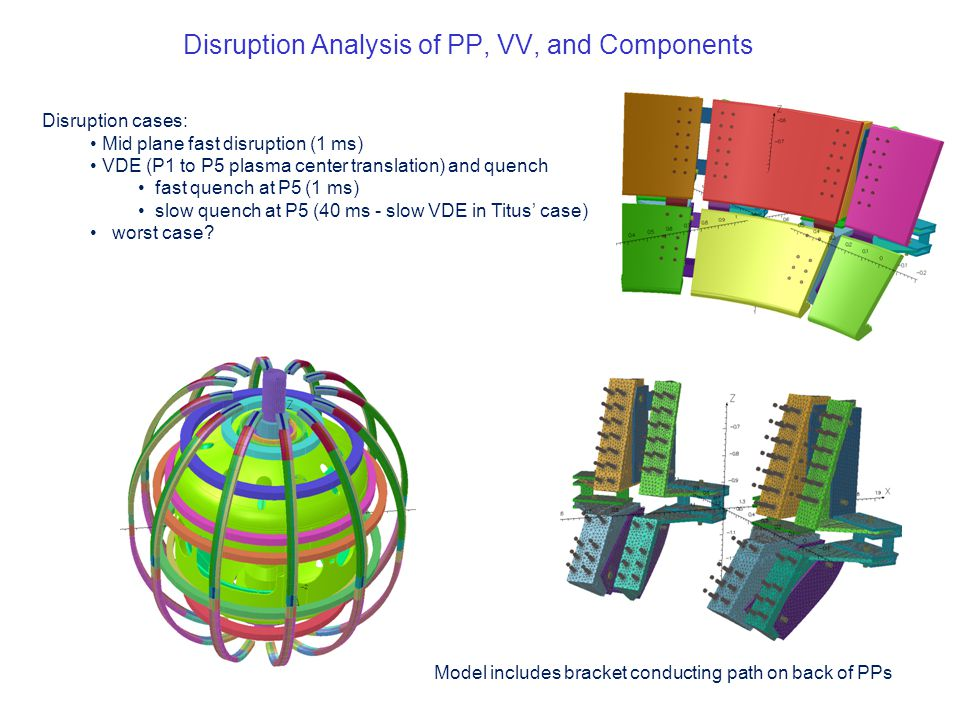 Disruption Analysis of PP, VV, and Components Model includes bracket conducting path on back of PPs Disruption cases: Mid plane fast disruption (1 ms) VDE (P1 to P5 plasma center translation) and quench fast quench at P5 (1 ms) slow quench at P5 (40 ms - slow VDE in Titus' case) worst case