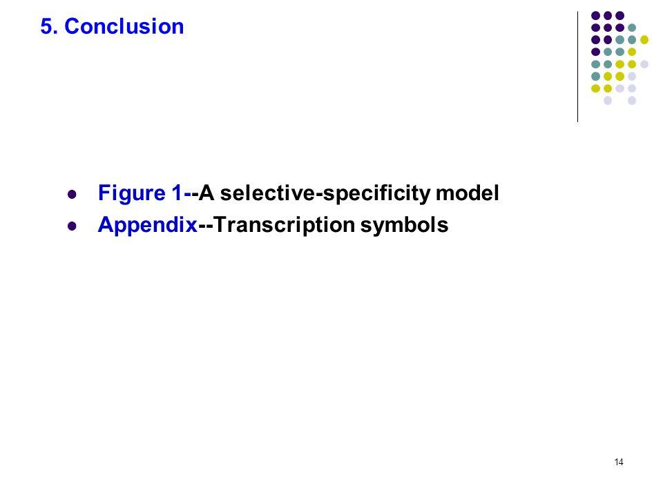 14 5. Conclusion Figure 1--A selective-specificity model Appendix--Transcription symbols
