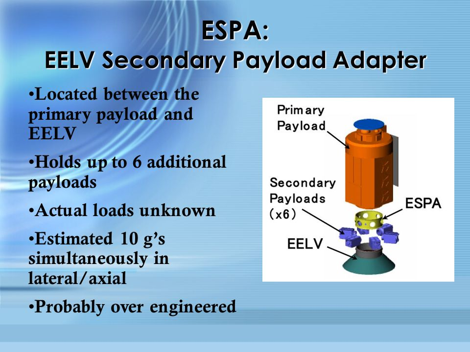 ESPA: EELV Secondary Payload Adapter Located between the primary payload and EELV Holds up to 6 additional payloads Actual loads unknown Estimated 10