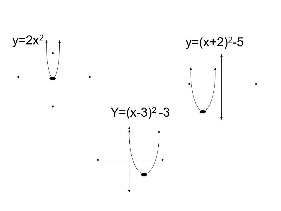 y=2x 2 y=(x+2) 2 -5 Y=(x-3) 2 -3