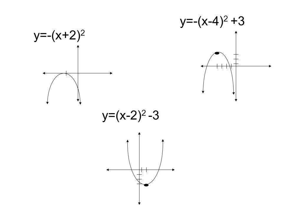 y=-(x+2) 2 y=(x-2) 2 -3 y=-(x-4) 2 +3