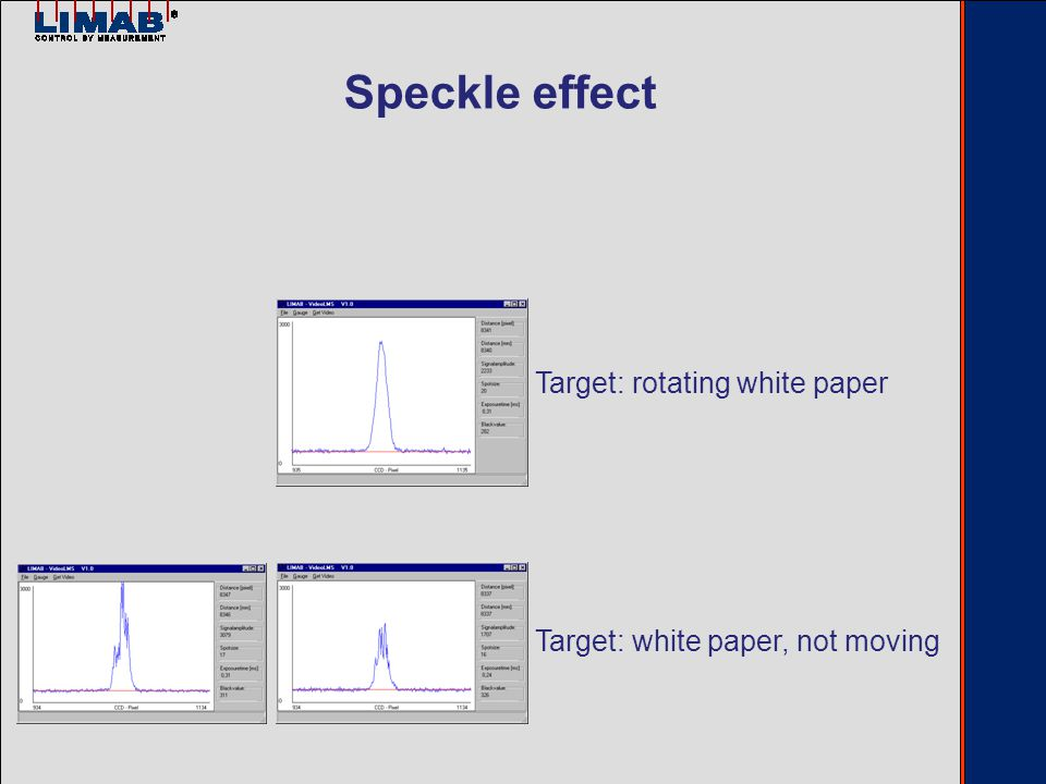 Target: rotating white paper Target: white paper, not moving Speckle effect
