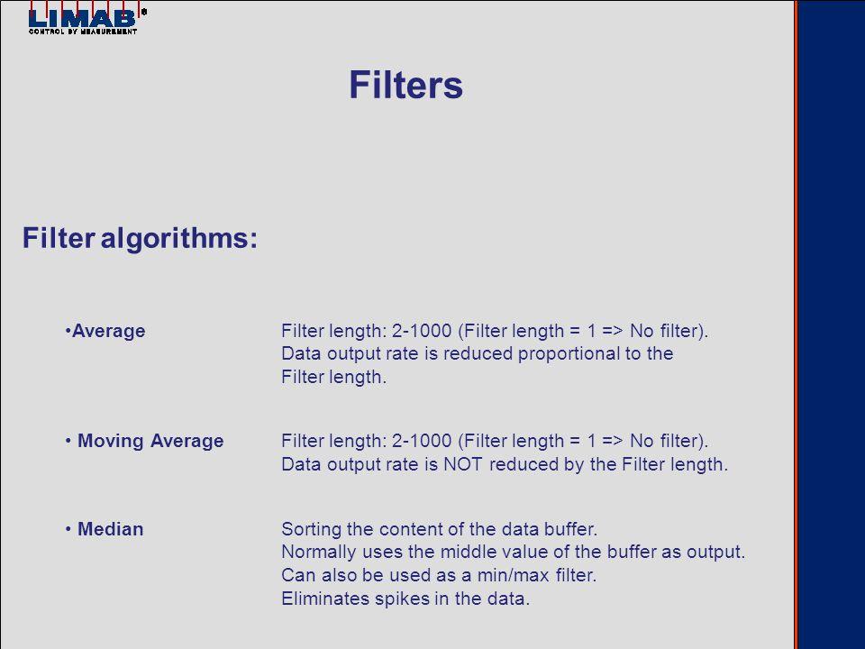 Filter algorithms: AverageFilter length: 2-1000 (Filter length = 1 => No filter).