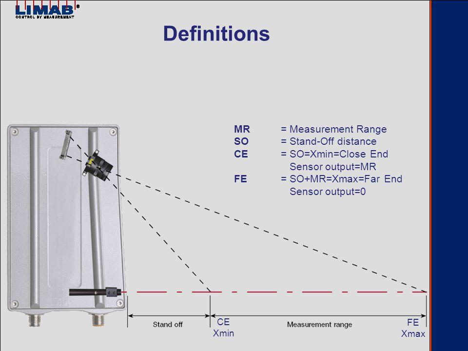 Technical specifications: Measurement Range (MR):100 … 8000 mm CCD array: 2000 pixels.