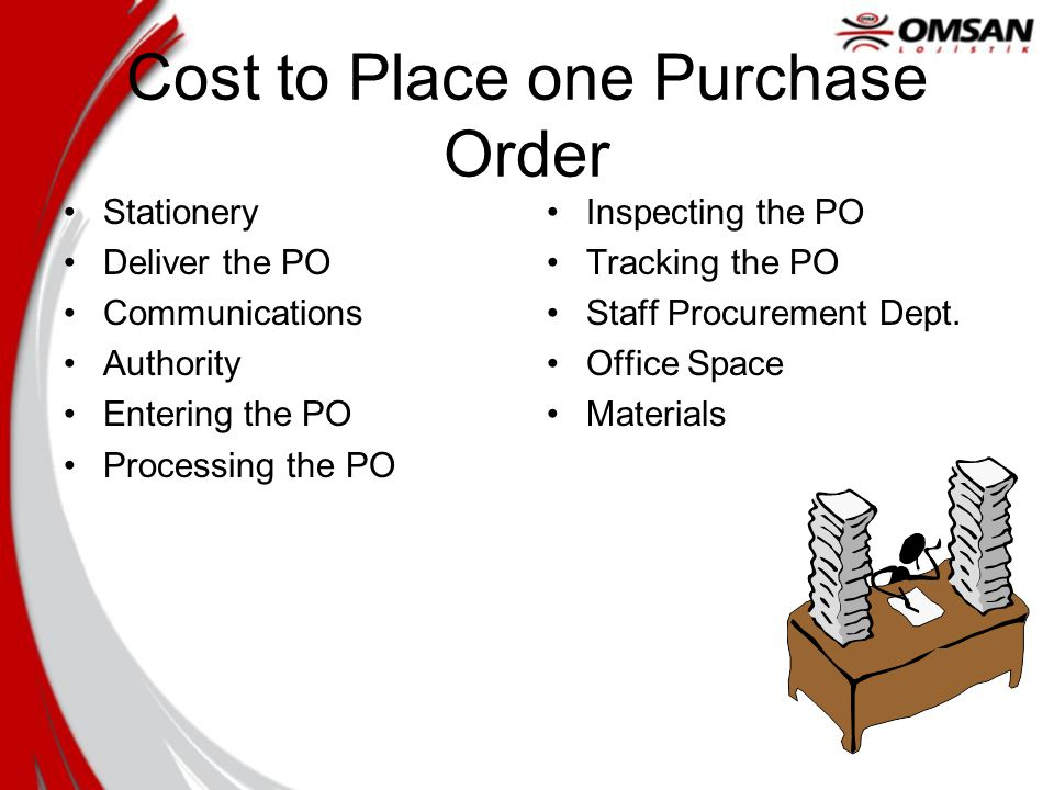 Cost to Place one Purchase Order Stationery Deliver the PO Communications Authority Entering the PO Processing the PO Inspecting the PO Tracking the PO Staff Procurement Dept.