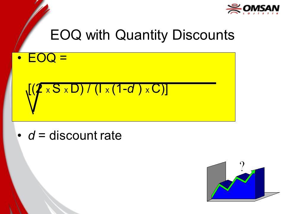 EOQ = [(2 x S x D) / (I x (1-d ) x C)] d = discount rate