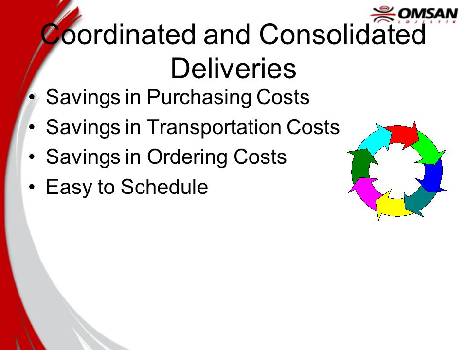 Coordinated and Consolidated Deliveries Savings in Purchasing Costs Savings in Transportation Costs Savings in Ordering Costs Easy to Schedule