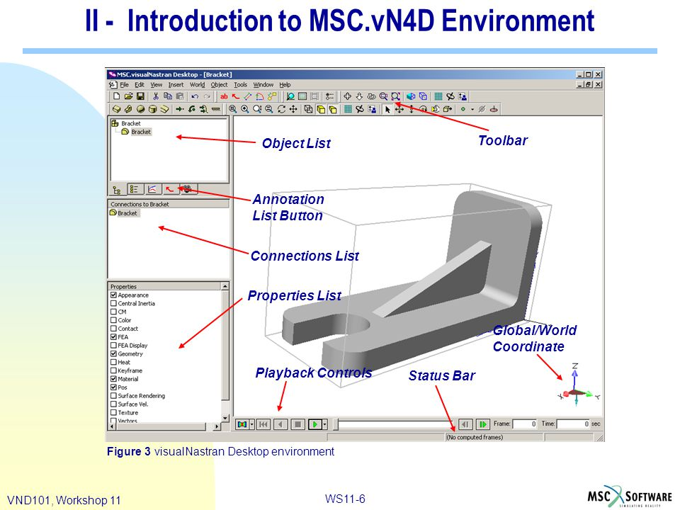 WS11-6 VND101, Workshop 11 II - Introduction to MSC.vN4D Environment Figure 3 visualNastran Desktop environment Object List Annotation List Button Con