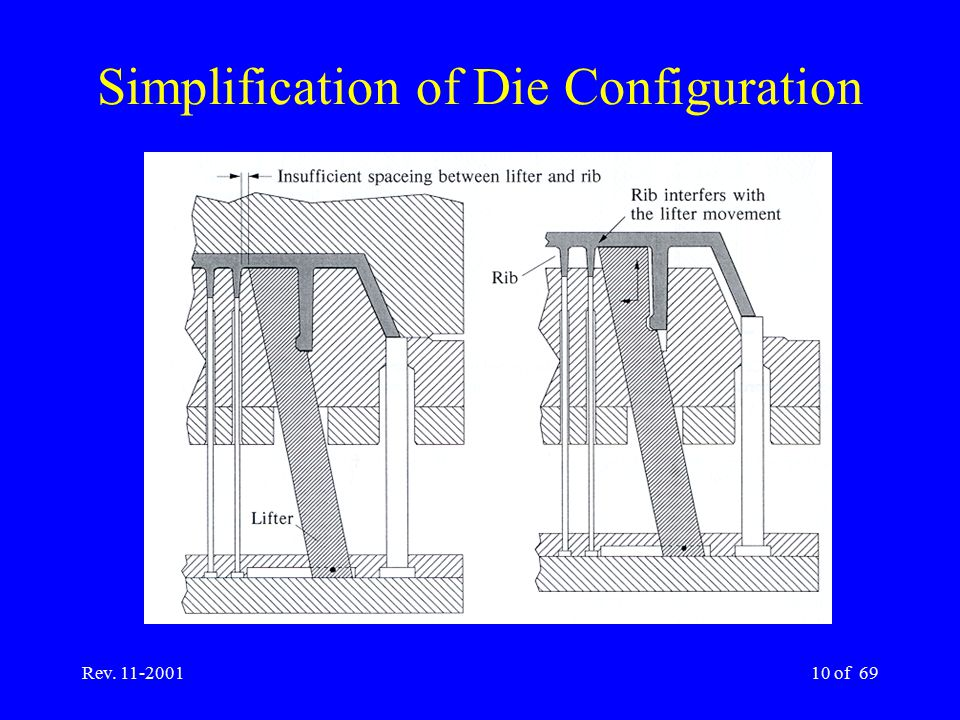 Rev. 11-200110 of 69 Simplification of Die Configuration