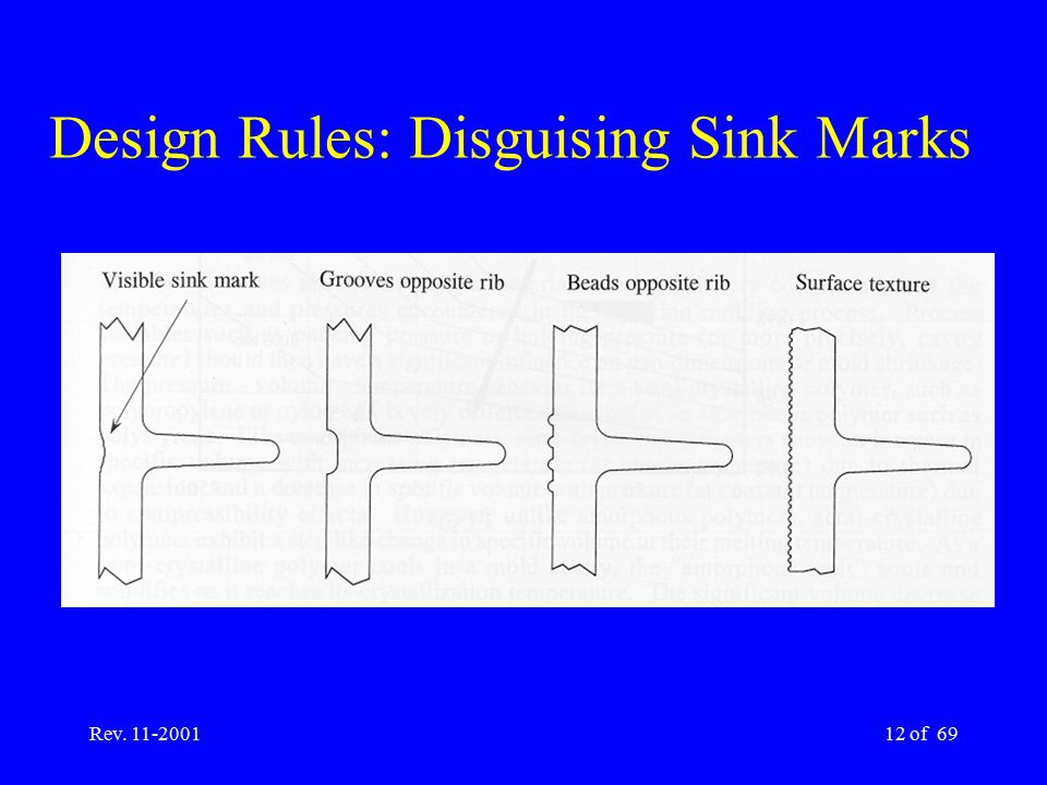 Rev. 11-200112 of 69 Design Rules: Disguising Sink Marks