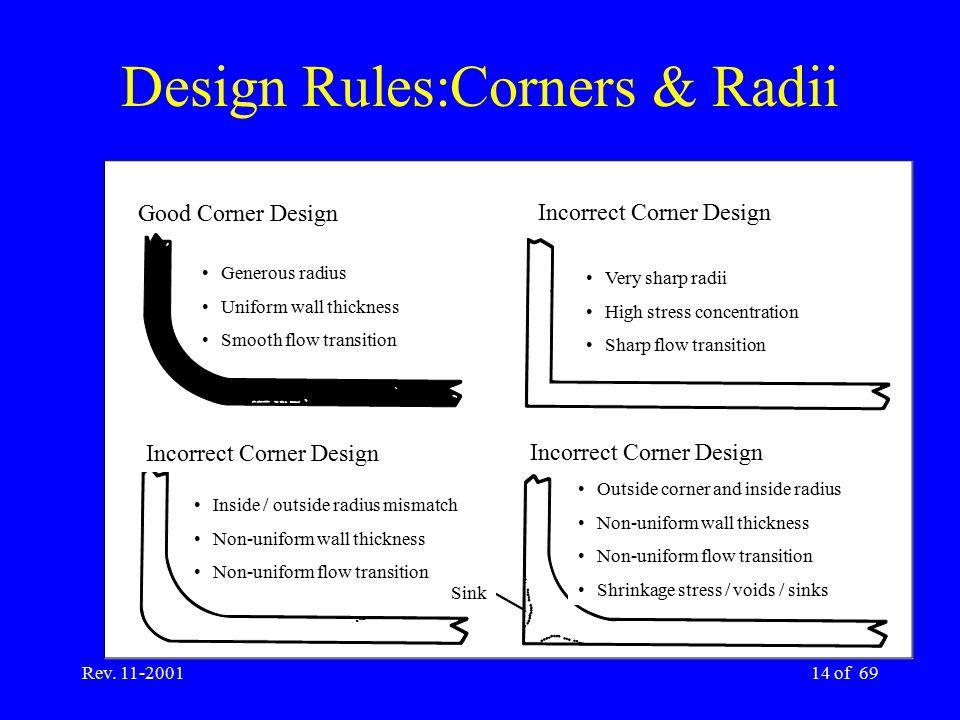 Rev. 11-200114 of 69 Design Rules:Corners & Radii Good Corner Design Incorrect Corner Design Generous radius Uniform wall thickness Smooth flow transi