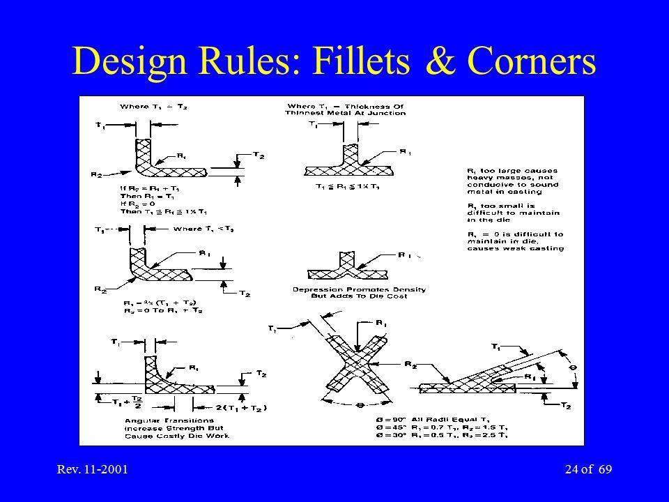 Rev. 11-200124 of 69 Design Rules: Fillets & Corners