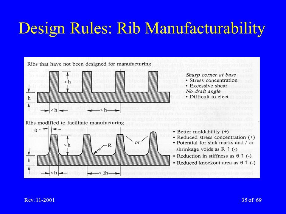 Rev. 11-200135 of 69 Design Rules: Rib Manufacturability
