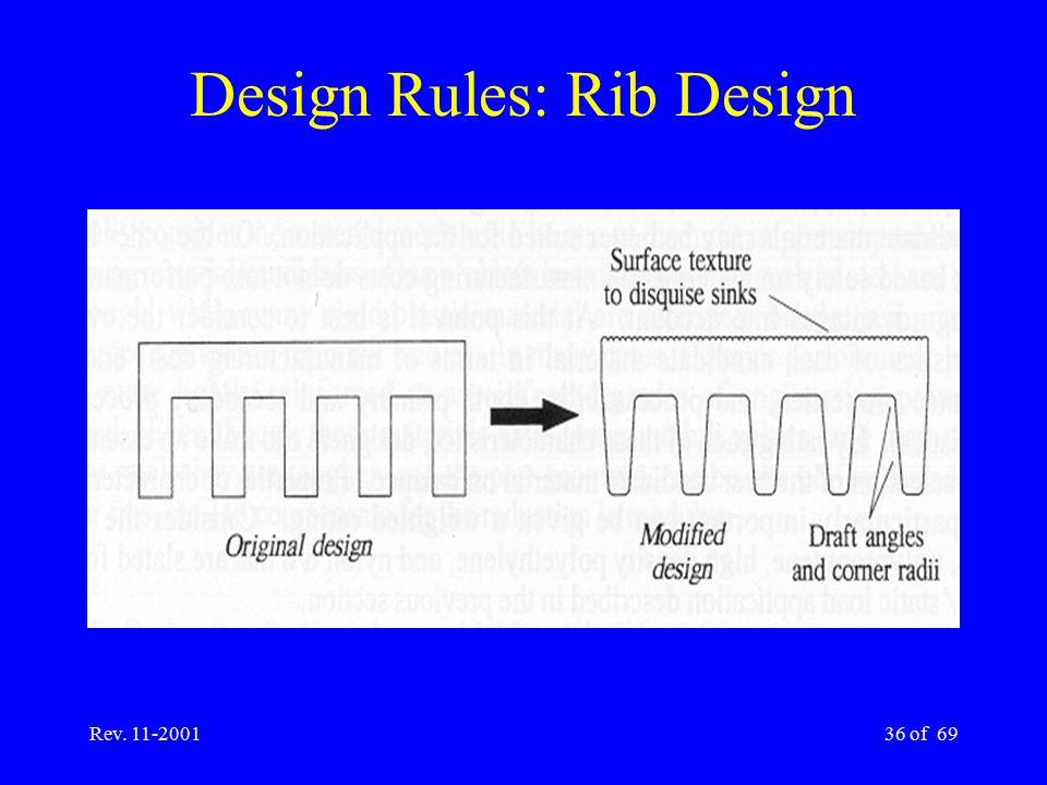 Rev. 11-200136 of 69 Design Rules: Rib Design